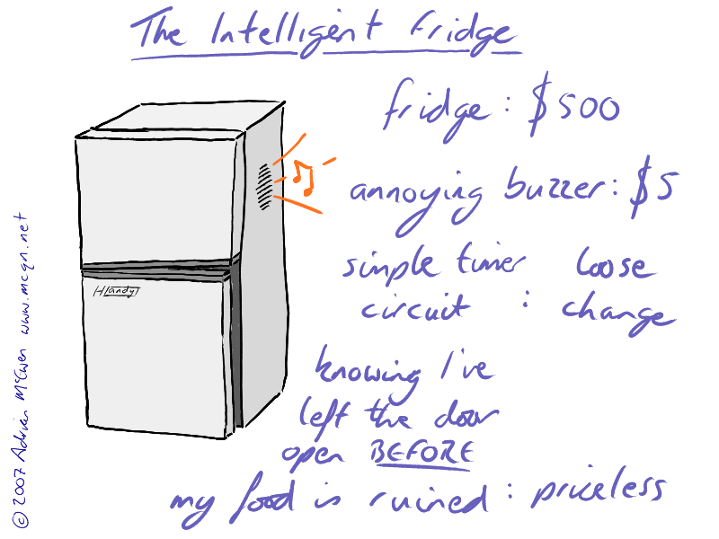 The Intelligent Fridge... fridge: $500; annoying buzzer: $5; simple timer circuit: loose change; knowing I've left the door open BEFORE my food is ruined: priceless