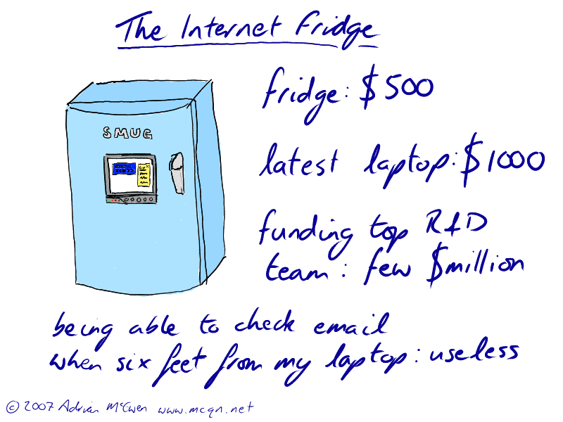 The Internet Fridge...  fridge: $500; latest laptop: $1000; funding top R&D team: few $million.  Being able to check email when six feet from my laptop: useless